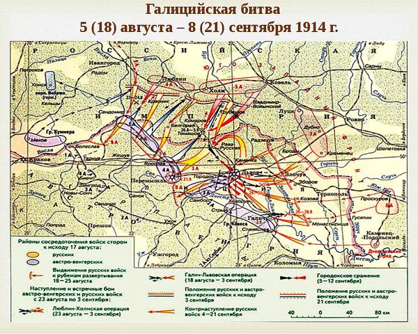 Галицийская битва 5(18) августа - 8(21) сентября 1914 г.