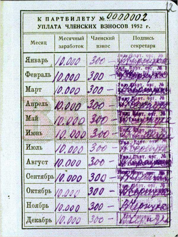 Уплата членских взносов Сталина